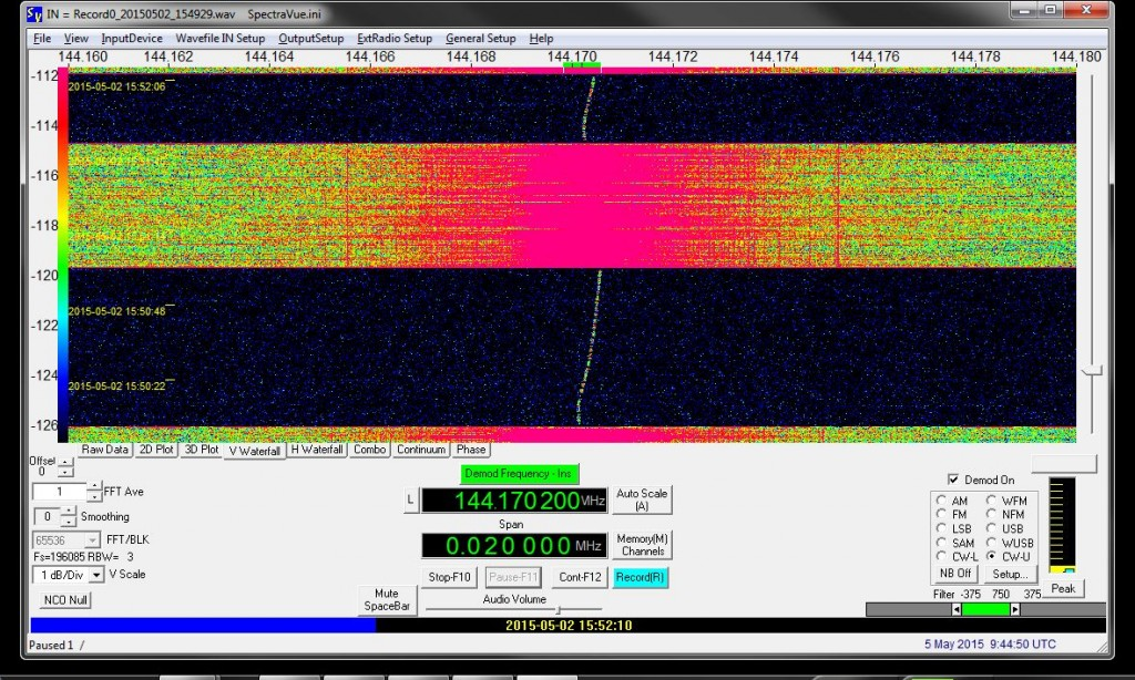 GD0EMG as received via SDR-IQ